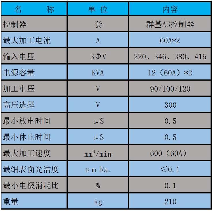 双头机dian器规格biao(1).jpg